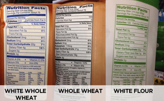 flour-comparison