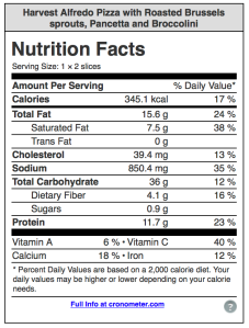 Nutrition Facts Harvest Pizza FFK